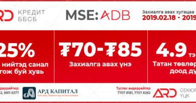 АРД Кредит IPO